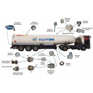 Equipamiento camiones cisterna